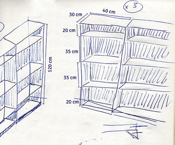Croquis de bibliothèques